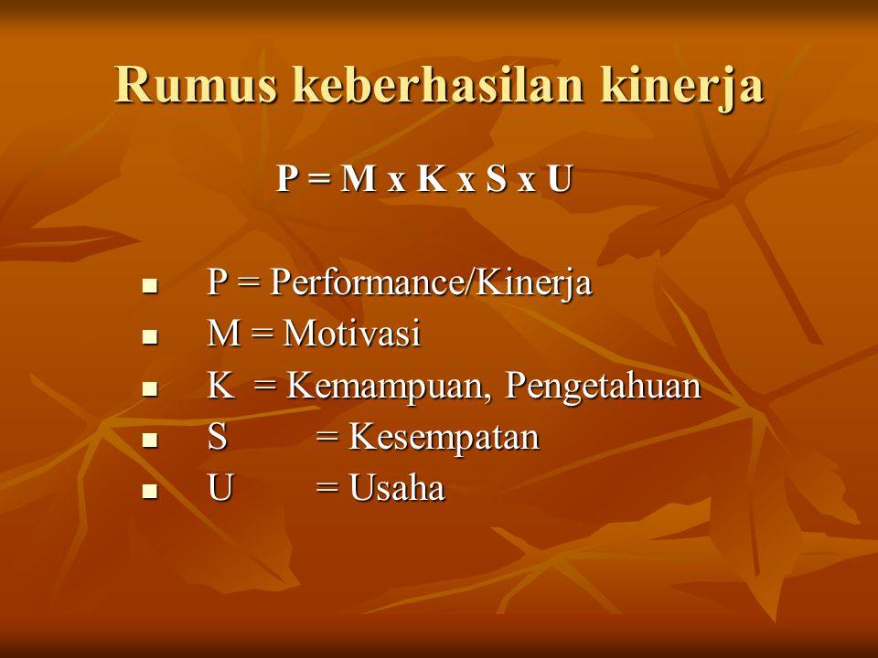 Rumus keberhasilan kinerja P = M x K x S x U P = M x K x S x U P = Performance/Kinerja P = Performance/Kinerja M = Motivasi M = Motivasi K = Kemampuan
