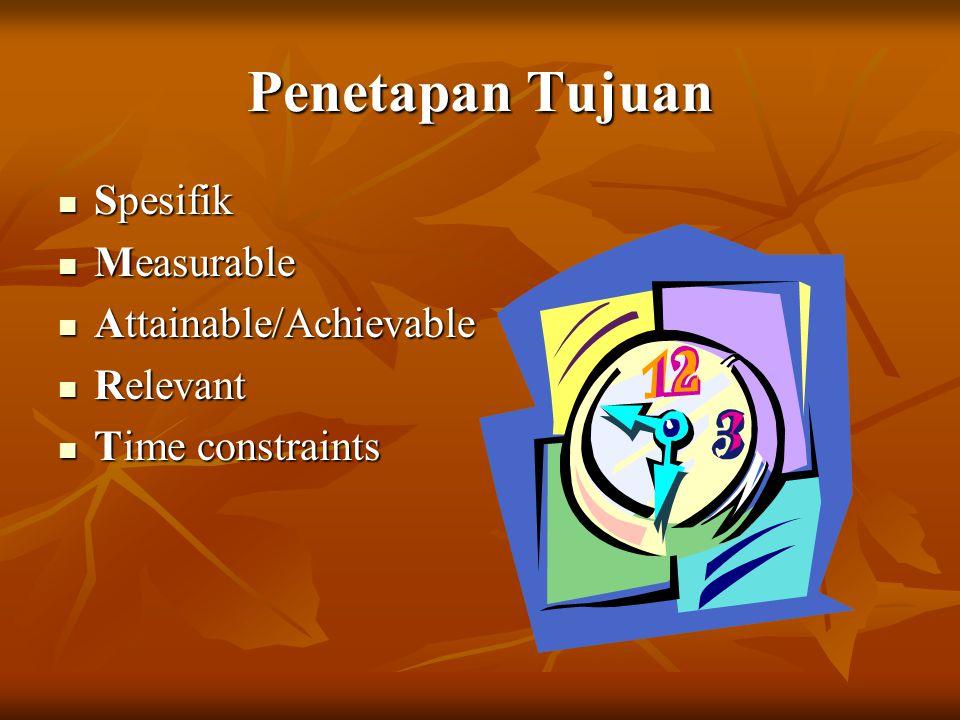 Penetapan Tujuan Spesifik Spesifik Measurable Measurable Attainable/Achievable Attainable/Achievable Relevant Relevant Time constraints Time constrain