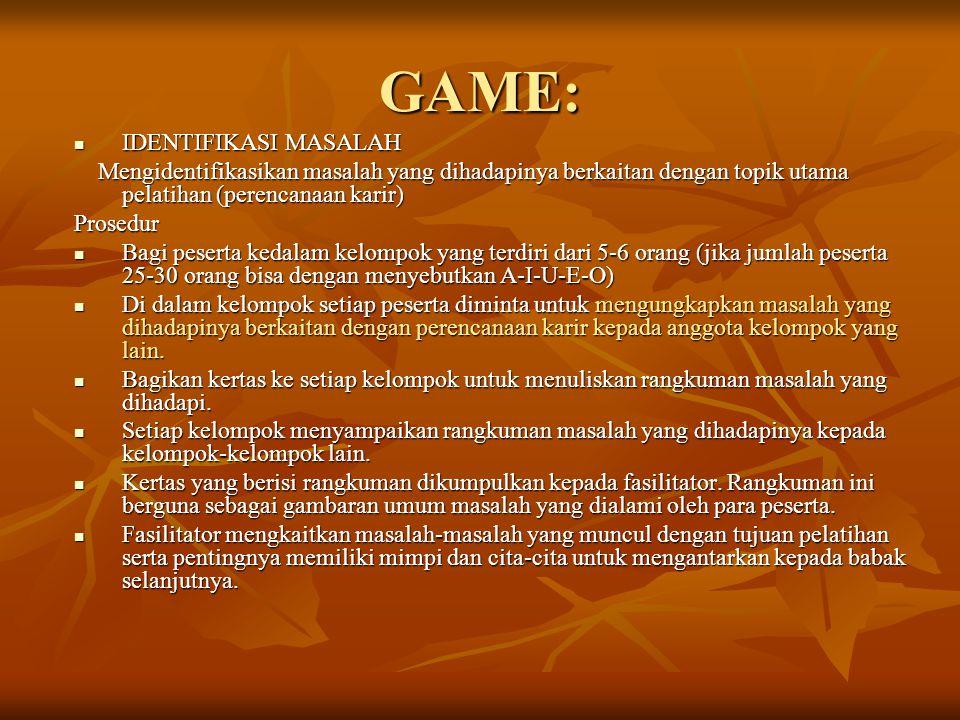 GAME: IDENTIFIKASI MASALAH IDENTIFIKASI MASALAH Mengidentifikasikan masalah yang dihadapinya berkaitan dengan topik utama pelatihan (perencanaan karir