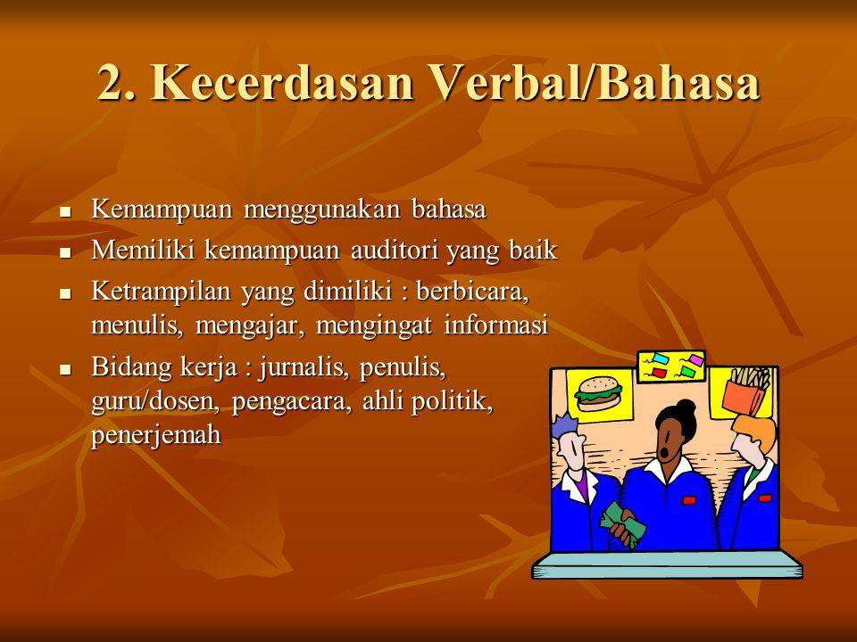 2. Kecerdasan Verbal/Bahasa Kemampuan menggunakan bahasa Kemampuan menggunakan bahasa Memiliki kemampuan auditori yang baik Memiliki kemampuan auditor