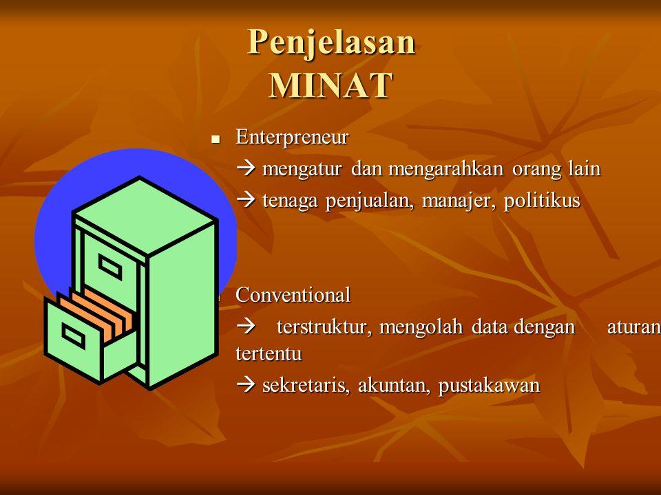 Penjelasan MINAT Enterpreneur Enterpreneur  mengatur dan mengarahkan orang lain  tenaga penjualan, manajer, politikus Conventional Conventional  te