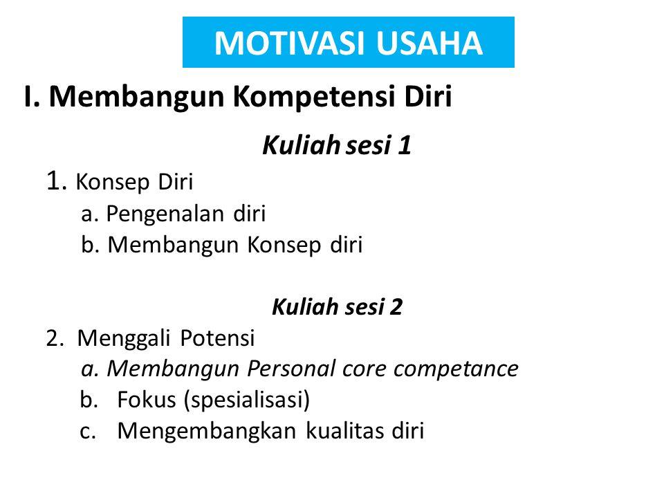 MOTIVASI USAHA I. Membangun Kompetensi Diri Kuliah sesi 1 1. Konsep Diri a. Pengenalan diri b. Membangun Konsep diri Kuliah sesi 2 2. Menggali Potensi