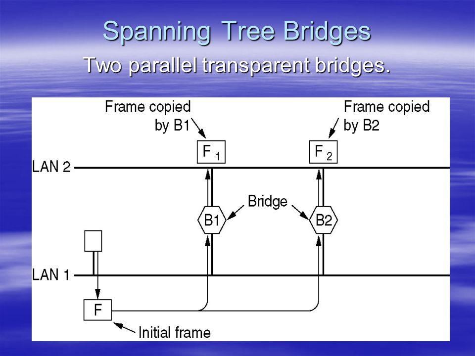 Spanning Tree Bridges Two parallel transparent bridges.