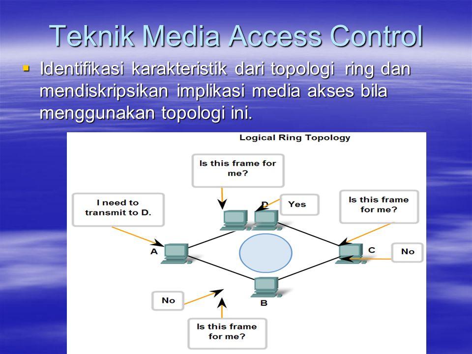  Identifikasi karakteristik dari topologi ring dan mendiskripsikan implikasi media akses bila menggunakan topologi ini. Teknik Media Access Control