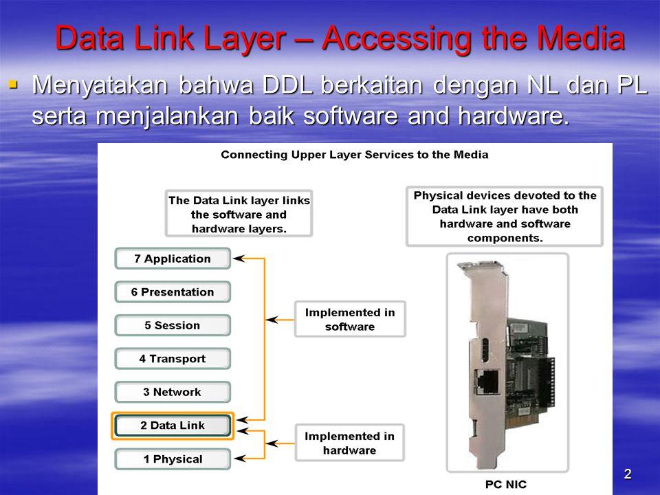  Menyatakan bahwa DDL berkaitan dengan NL dan PL serta menjalankan baik software and hardware. 2 Data Link Layer – Accessing the Media