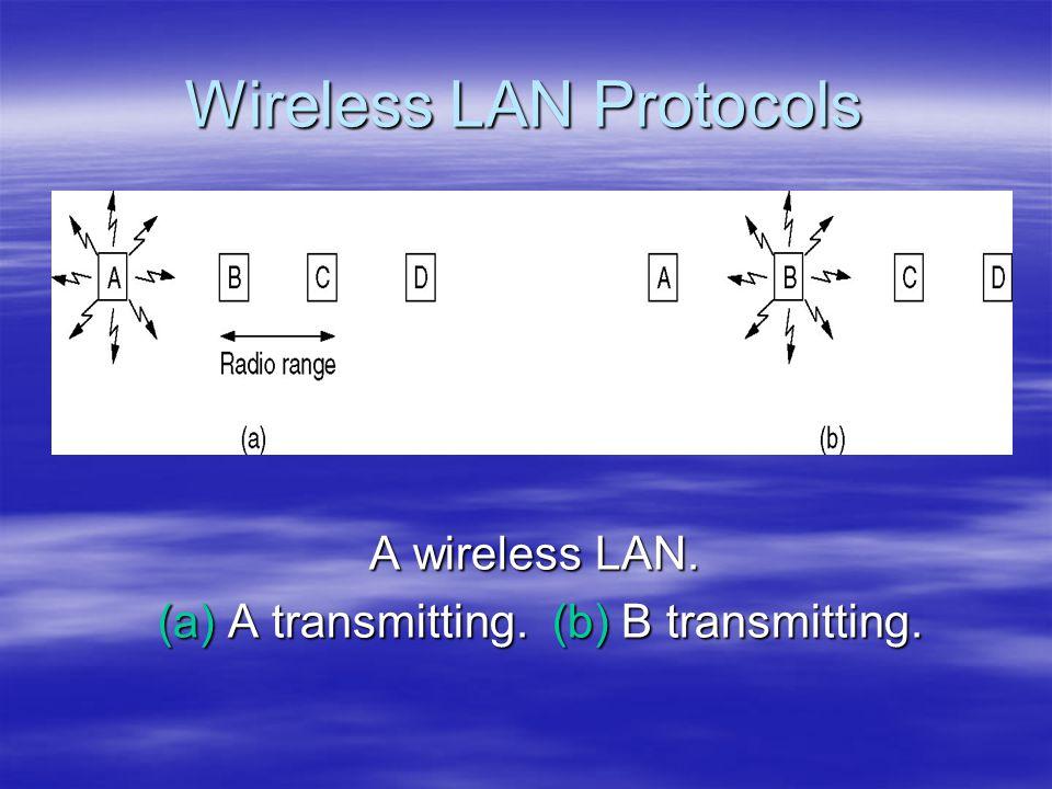 Wireless LAN Protocols A wireless LAN. (a) A transmitting. (b) B transmitting. (a) A transmitting. (b) B transmitting.