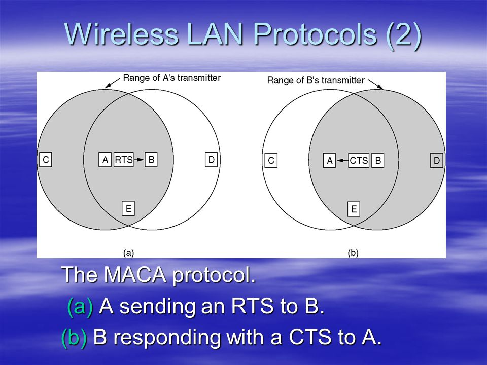 Wireless LAN Protocols (2) The MACA protocol. (a) A sending an RTS to B. (a) A sending an RTS to B. (b) B responding with a CTS to A.