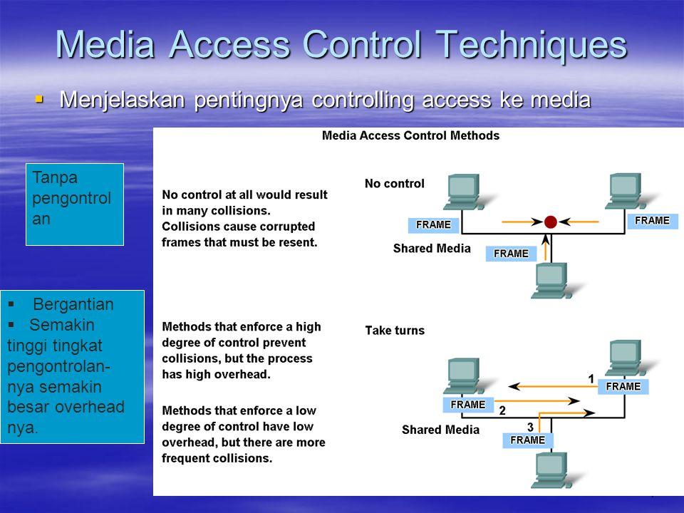 Menjelaskan pentingnya controlling access ke media 4 Media Access Control Techniques Tanpa pengontrol an  Bergantian  Semakin tinggi tingkat pengo