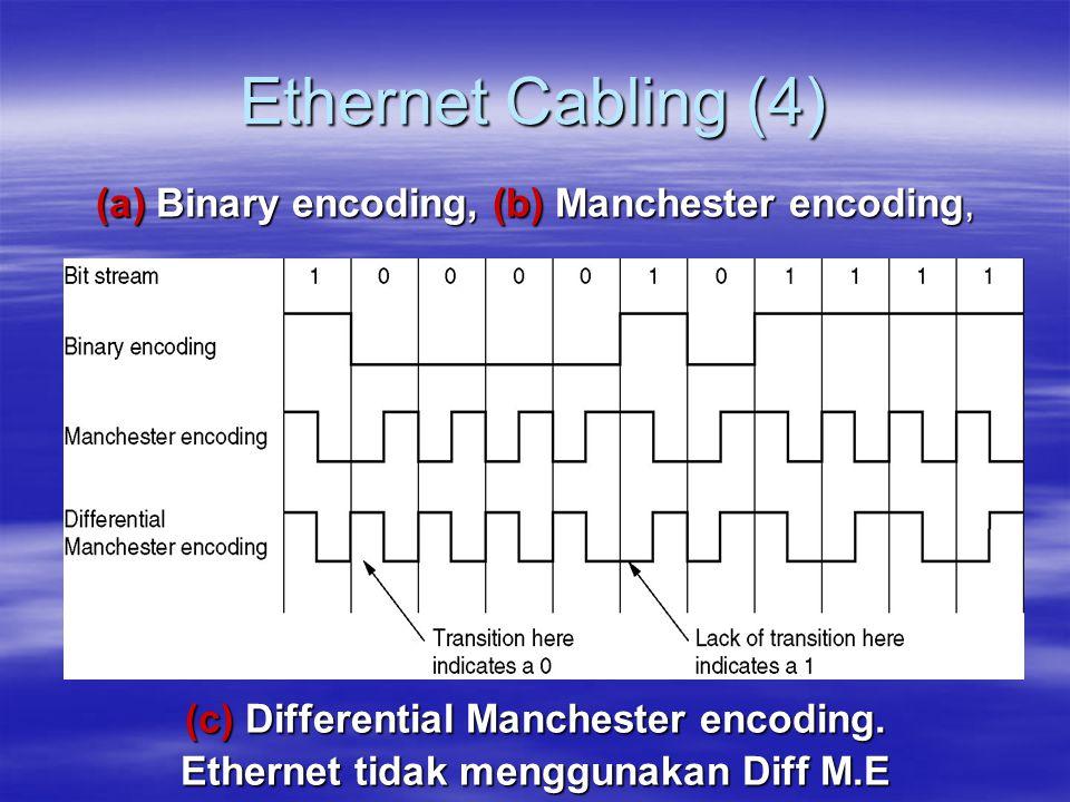 Ethernet Cabling (4) (a) Binary encoding, (b) Manchester encoding, (c) Differential Manchester encoding. Ethernet tidak menggunakan Diff M.E