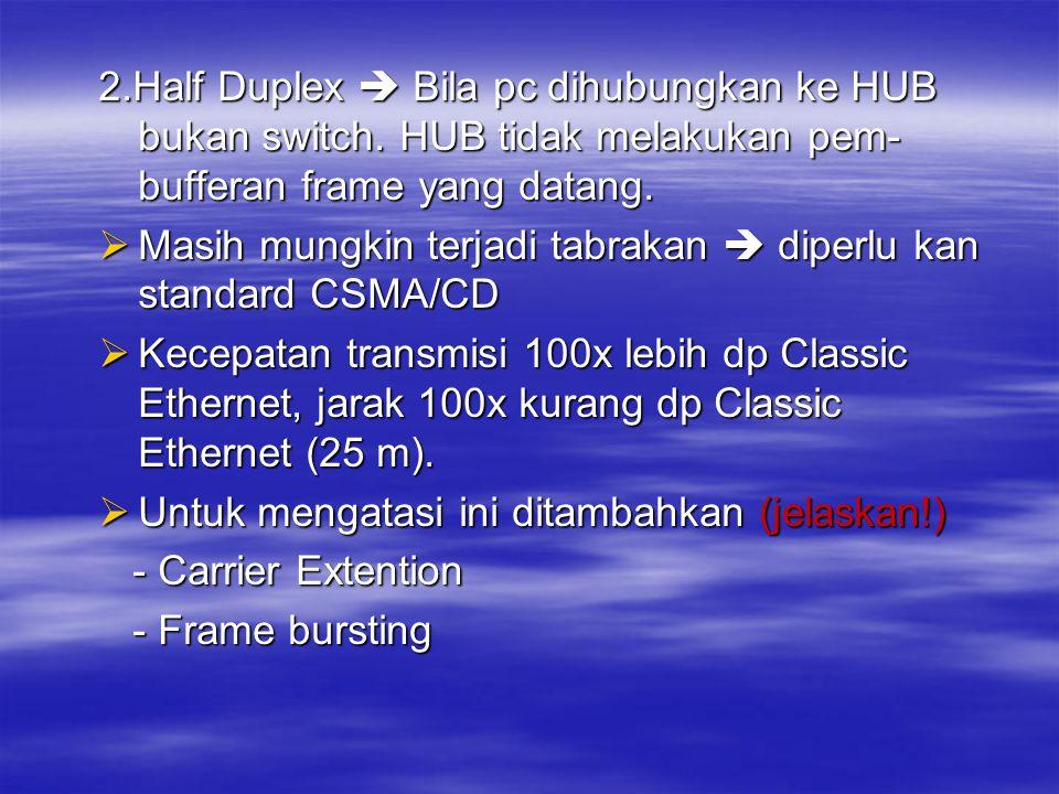 2.Half Duplex  Bila pc dihubungkan ke HUB bukan switch. HUB tidak melakukan pem- bufferan frame yang datang.  Masih mungkin terjadi tabrakan  diper