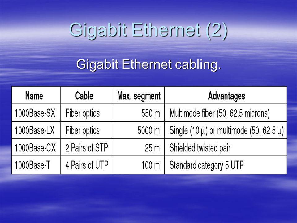 Gigabit Ethernet (2) Gigabit Ethernet cabling.