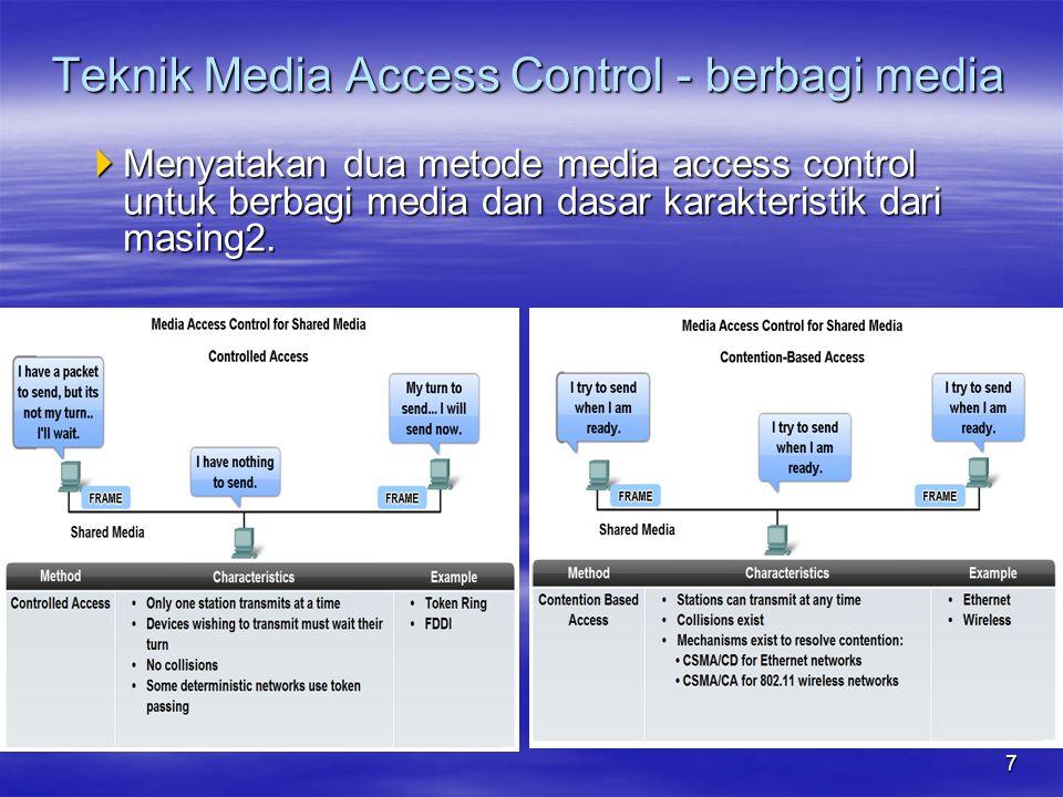  Dua metoda yang sering dipakai adalah : –CSMA/Collision Detection  Pada CSMA/Collision Detection (CSMA/CD), node akan memonitor media apakah ada sinyal data,  Bila tidak ada, berarti media free (kosong) sehingga node akan mengirim data.