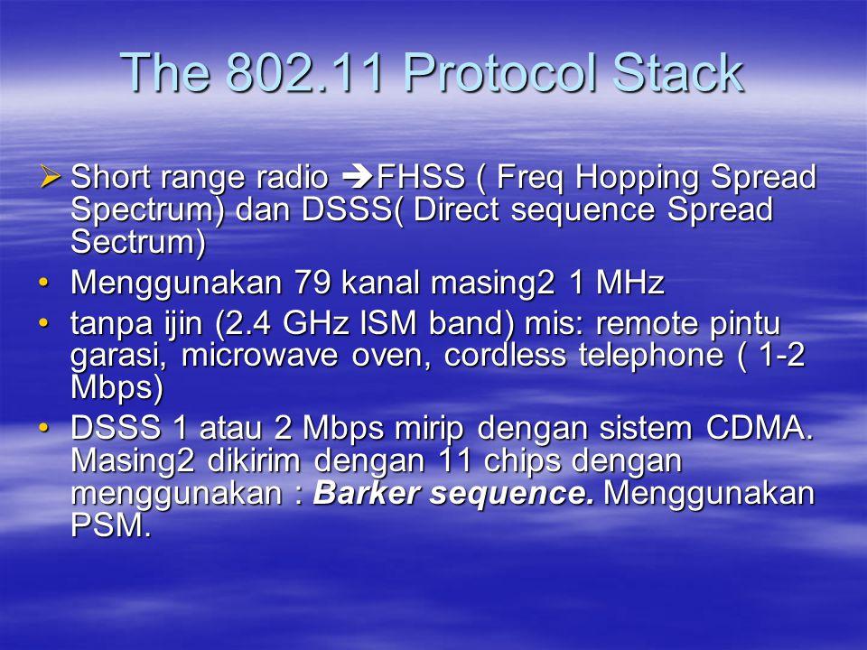 Short range radio  FHSS ( Freq Hopping Spread Spectrum) dan DSSS( Direct sequence Spread Sectrum) Menggunakan 79 kanal masing2 1 MHzMenggunakan 79