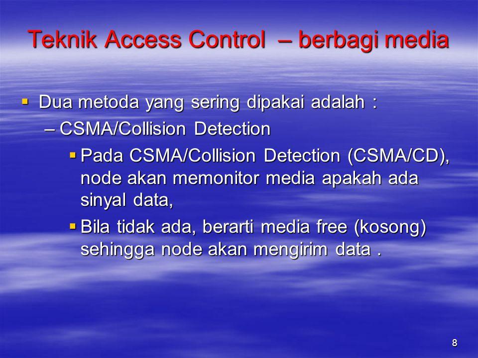  Dua metoda yang sering dipakai adalah : –CSMA/Collision Detection  Pada CSMA/Collision Detection (CSMA/CD), node akan memonitor media apakah ada si
