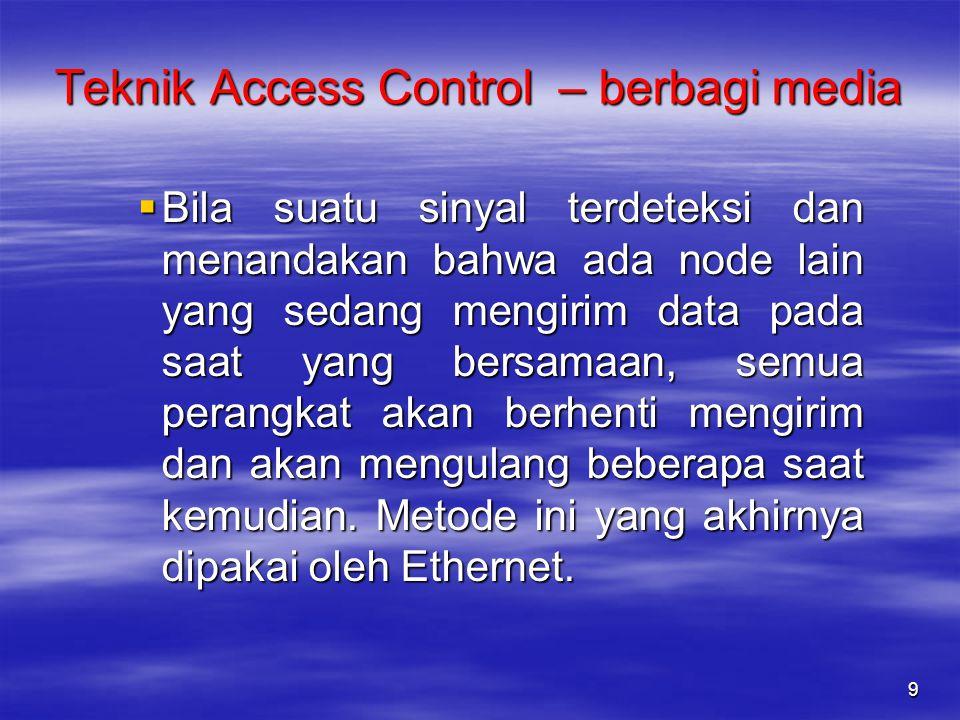  CSMA/Collision Avoidance –Pada CSMA/Collision Avoidance (CSMA/CA), node akan memeriksa apakah media kosong atau tidak.