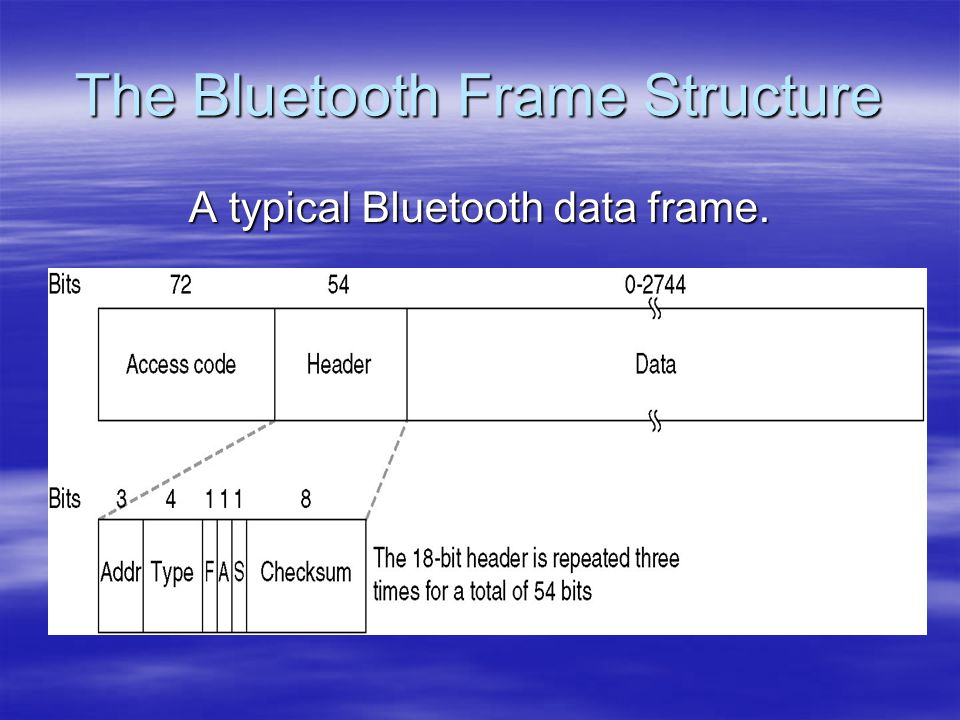 The Bluetooth Frame Structure A typical Bluetooth data frame.
