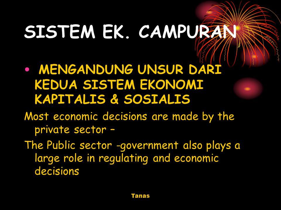 Tanas SISTEM EK. CAMPURAN MENGANDUNG UNSUR DARI KEDUA SISTEM EKONOMI KAPITALIS & SOSIALIS Most economic decisions are made by the private sector – The