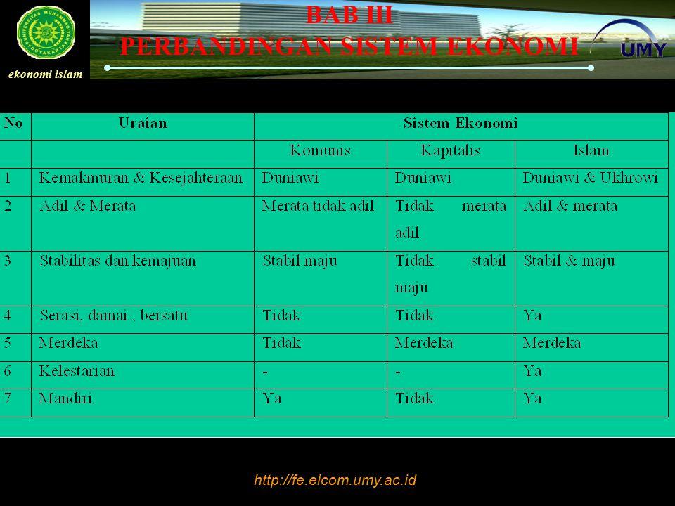 http://fe.elcom.umy.ac.id ekonomi islam BAB III PERBANDINGAN SISTEM EKONOMI