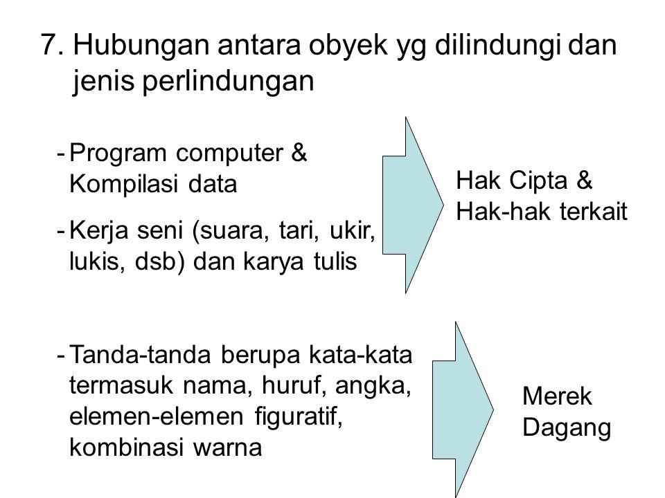 7. Hubungan antara obyek yg dilindungi dan jenis perlindungan -Program computer & Kompilasi data -Kerja seni (suara, tari, ukir, lukis, dsb) dan karya