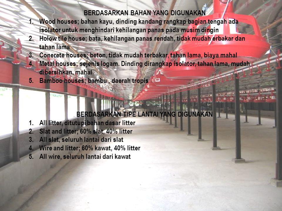 MACAM-MACAM KANDANG 1.