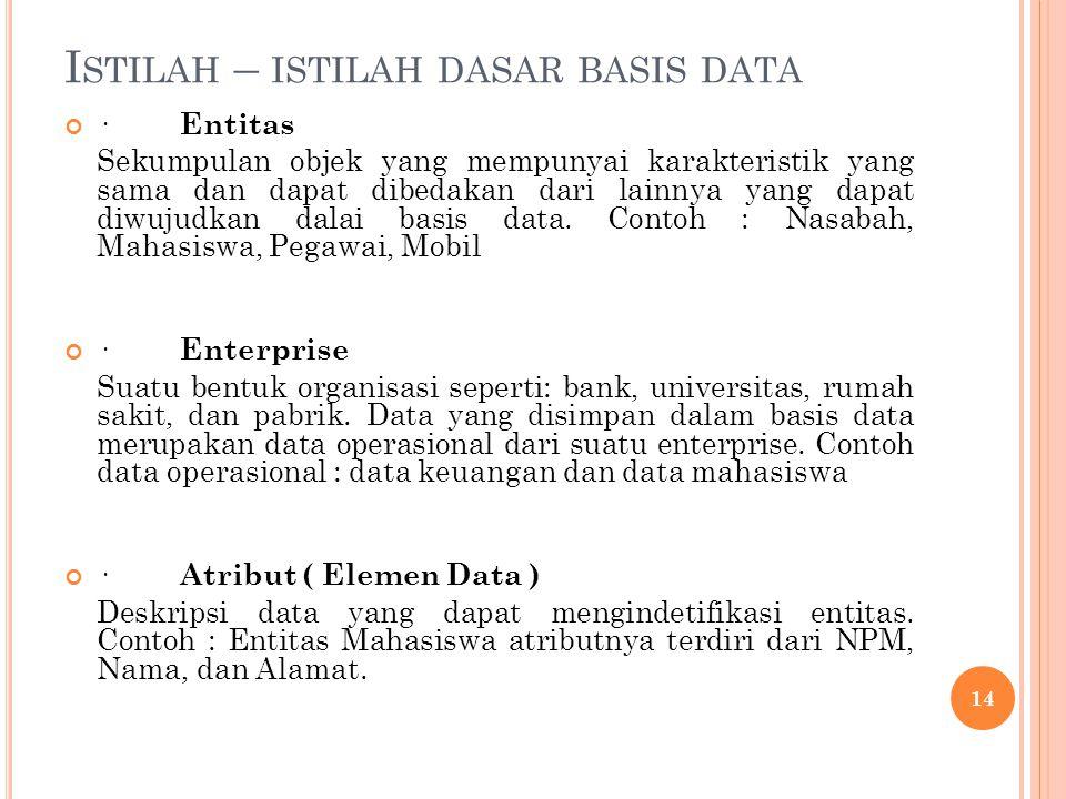 I STILAH – ISTILAH DASAR BASIS DATA · Entitas Sekumpulan objek yang mempunyai karakteristik yang sama dan dapat dibedakan dari lainnya yang dapat diwujudkan dalai basis data.