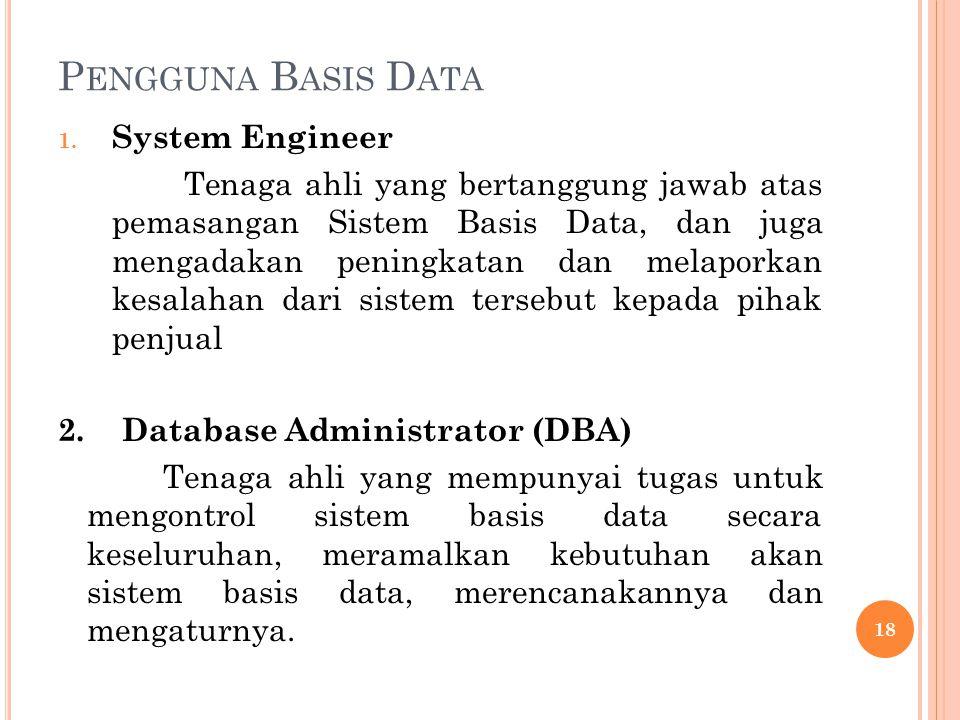 P ENGGUNA B ASIS D ATA 1.