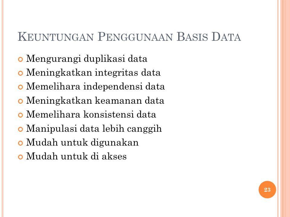 K EUNTUNGAN P ENGGUNAAN B ASIS D ATA Mengurangi duplikasi data Meningkatkan integritas data Memelihara independensi data Meningkatkan keamanan data Memelihara konsistensi data Manipulasi data lebih canggih Mudah untuk digunakan Mudah untuk di akses 23