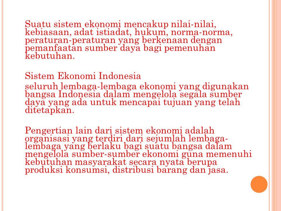 Perekonomian Indonesia Idham Cholid