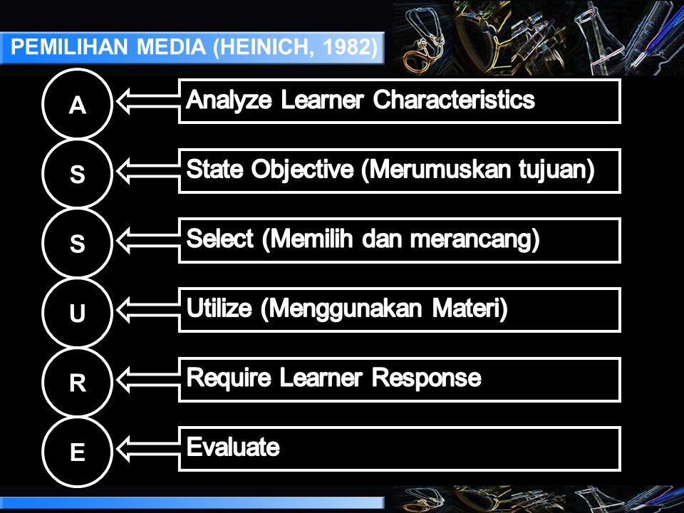 Prinsip-prinsip pemilihan media pembelajaran merujuk pada pertimbangan seorang guru dalam memilih dan menggunakan media pembelajaran untuk digunakan a