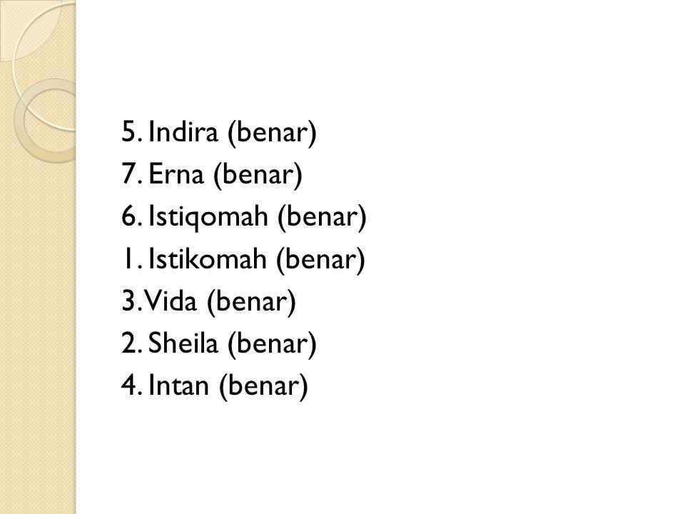 5. Indira (benar) 7. Erna (benar) 6. Istiqomah (benar) 1. Istikomah (benar) 3. Vida (benar) 2. Sheila (benar) 4. Intan (benar)