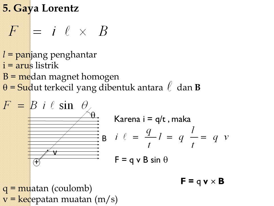 5. Gaya Lorentz l = panjang penghantar i = arus listrik B = medan magnet homogen  = Sudut terkecil yang dibentuk antara dan B  B v + Karena i = q/t,