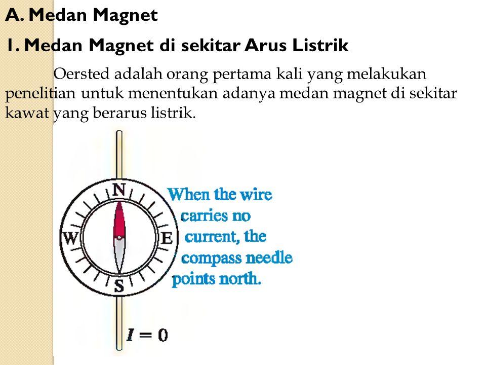 A. Medan Magnet 1. Medan Magnet di sekitar Arus Listrik Oersted adalah orang pertama kali yang melakukan penelitian untuk menentukan adanya medan magn