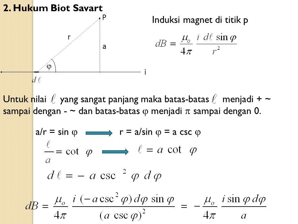 2. Hukum Biot Savart P a r  i Induksi magnet di titik p Untuk nilai yang sangat panjang maka batas-batas menjadi + ~ sampai dengan - ~ dan batas-bata