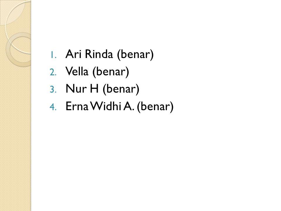 1. Ari Rinda (benar) 2. Vella (benar) 3. Nur H (benar) 4. Erna Widhi A. (benar)