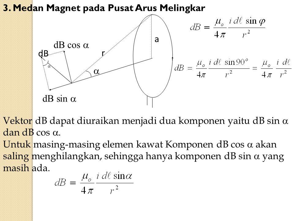 3. Medan Magnet pada Pusat Arus Melingkar dB cos  a r dB   dB sin  Vektor dB dapat diuraikan menjadi dua komponen yaitu dB sin  dan dB cos . Unt