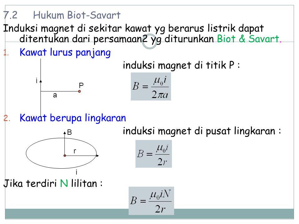1.Kawat solenoida Induksi magnet pada sumbu kawat : a.