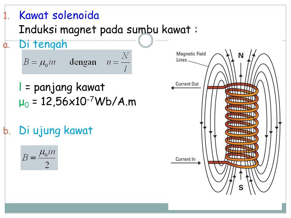 2. Kawat toroida