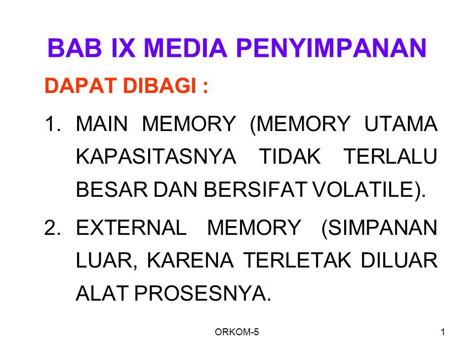 ORKOM-51 BAB IX MEDIA PENYIMPANAN DAPAT DIBAGI : 1.MAIN MEMORY (MEMORY UTAMA KAPASITASNYA TIDAK TERLALU BESAR DAN BERSIFAT VOLATILE).