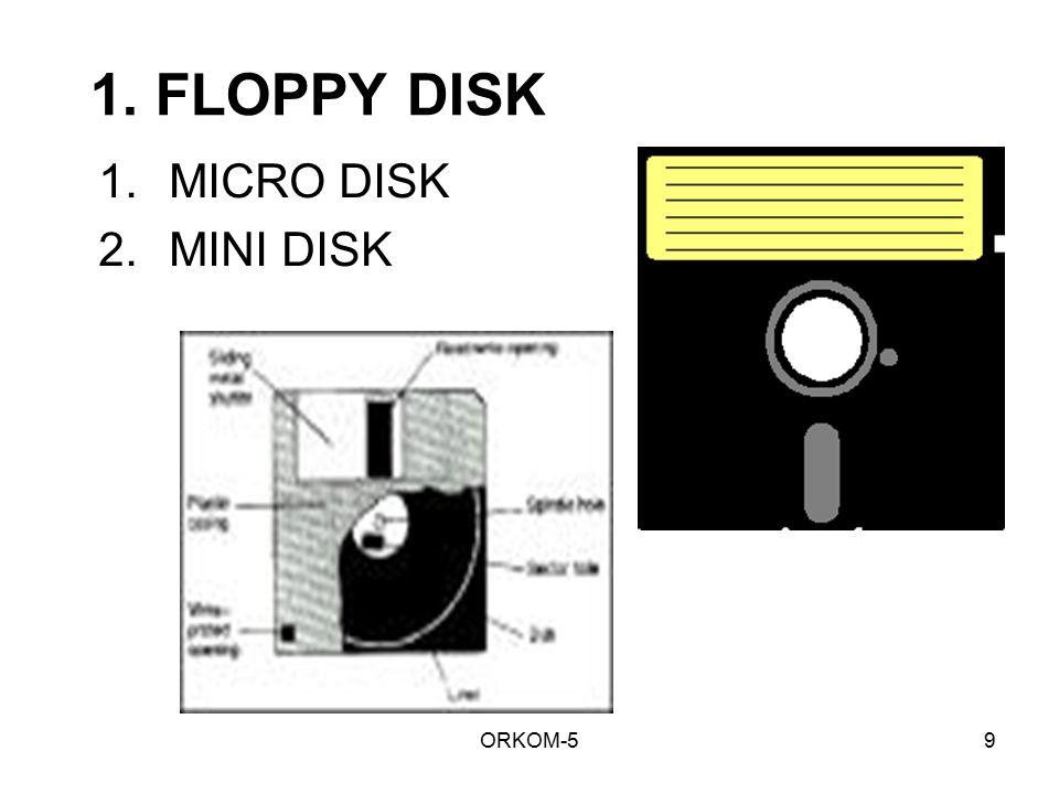 ORKOM-59 1. FLOPPY DISK 1.MICRO DISK 2.MINI DISK