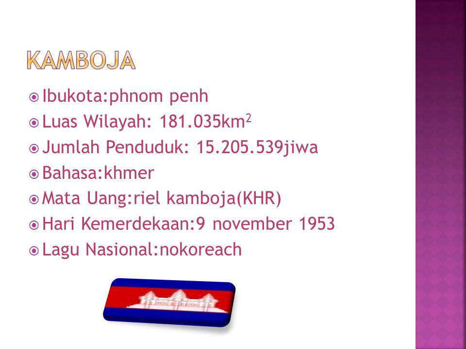  Ibukota:phnom penh  Luas Wilayah: 181.035km 2  Jumlah Penduduk: 15.205.539jiwa  Bahasa:khmer  Mata Uang:riel kamboja(KHR)  Hari Kemerdekaan:9 november 1953  Lagu Nasional:nokoreach