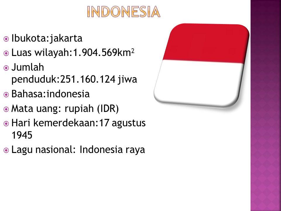  Ibukota:jakarta  Luas wilayah:1.904.569km 2  Jumlah penduduk:251.160.124 jiwa  Bahasa:indonesia  Mata uang: rupiah (IDR)  Hari kemerdekaan:17 a