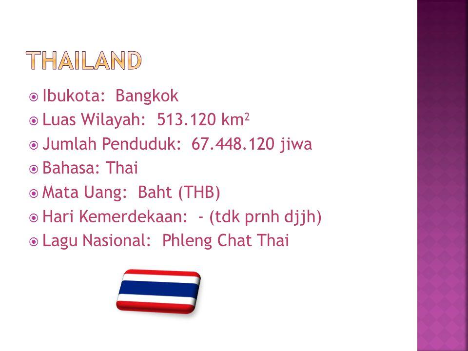 Ibukota: Bangkok  Luas Wilayah: 513.120 km 2  Jumlah Penduduk: 67.448.120 jiwa  Bahasa: Thai  Mata Uang: Baht (THB)  Hari Kemerdekaan: - (tdk p