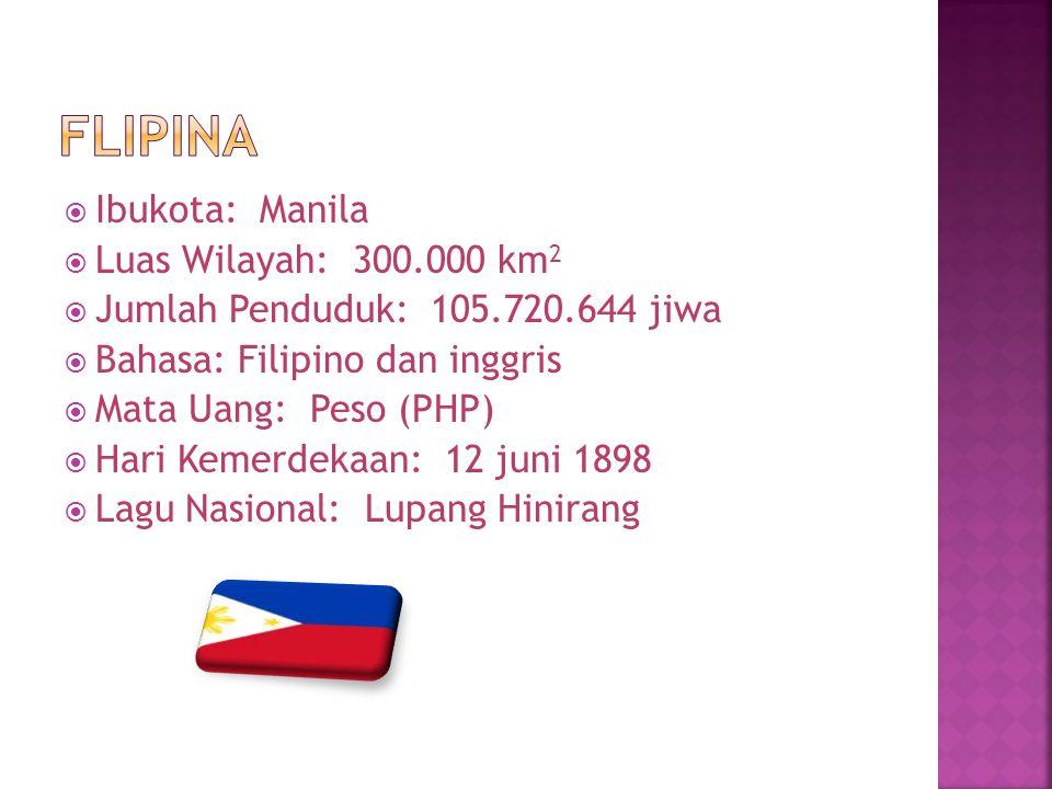  Ibukota: Manila  Luas Wilayah: 300.000 km 2  Jumlah Penduduk: 105.720.644 jiwa  Bahasa: Filipino dan inggris  Mata Uang: Peso (PHP)  Hari Kemer