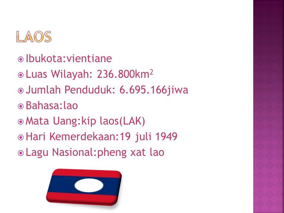  Ibukota:vientiane  Luas Wilayah: 236.800km 2  Jumlah Penduduk: 6.695.166jiwa  Bahasa:lao  Mata Uang:kip laos(LAK)  Hari Kemerdekaan:19 juli 1949  Lagu Nasional:pheng xat lao