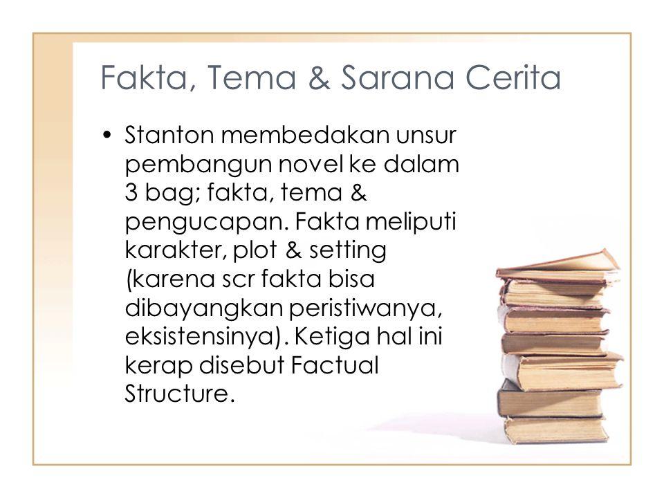 Fakta, Tema & Sarana Cerita Stanton membedakan unsur pembangun novel ke dalam 3 bag; fakta, tema & pengucapan.