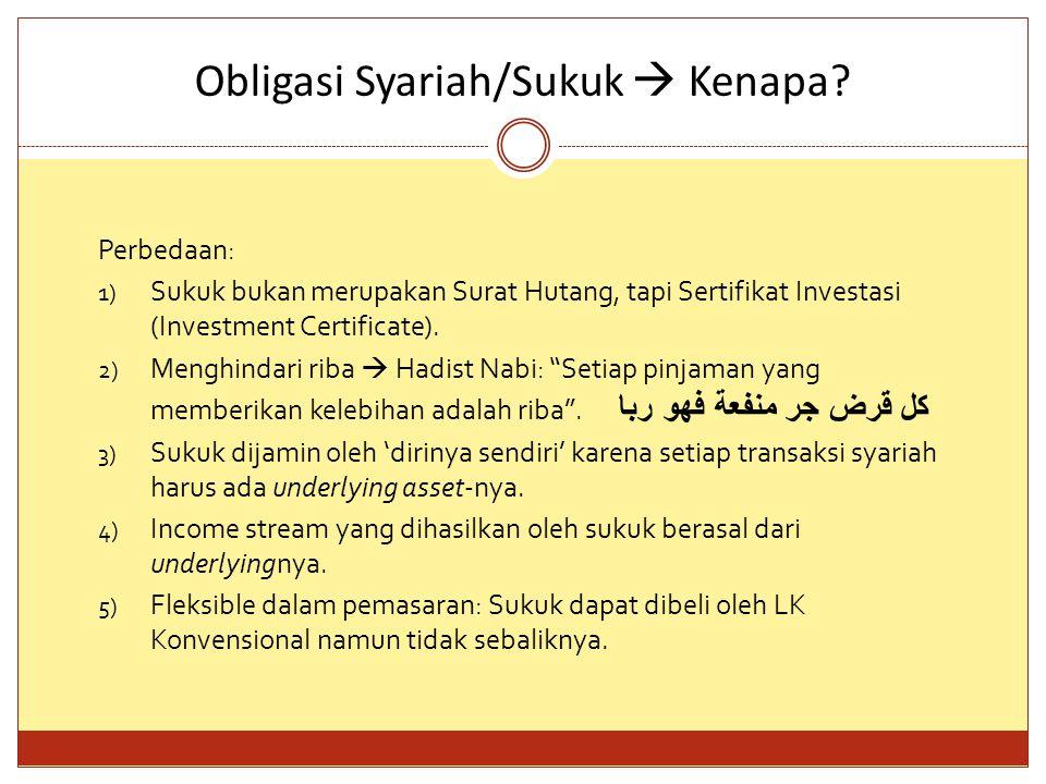 Mengapa Obligasi Syari ah .