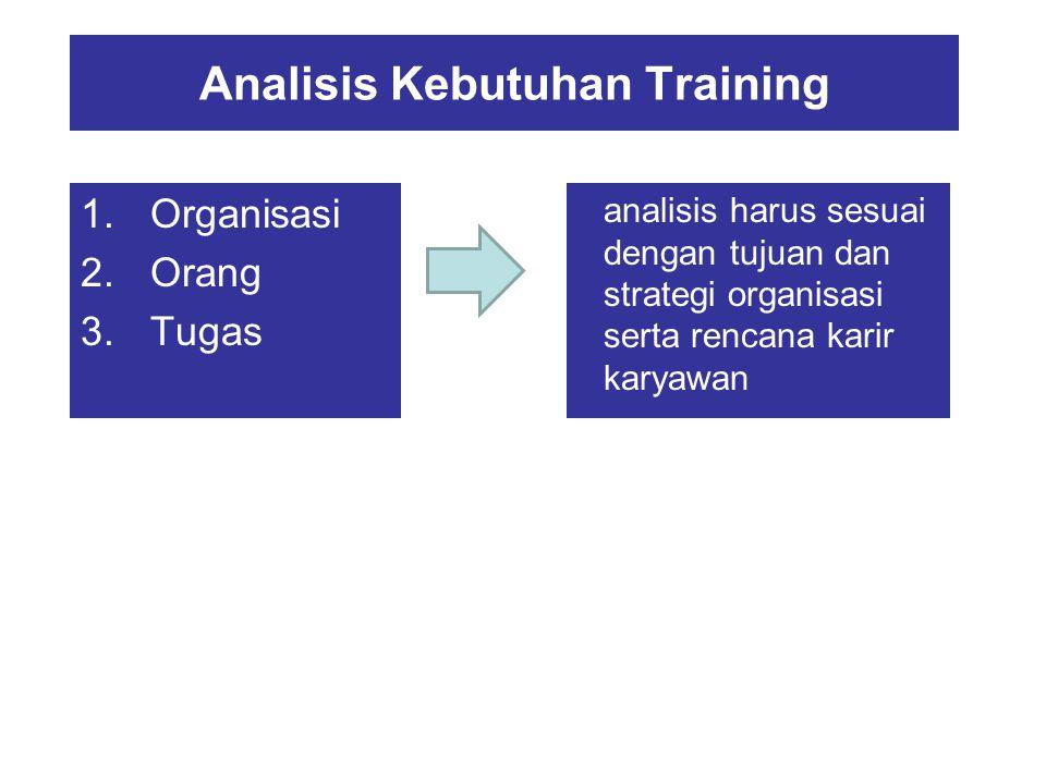 Analisis Kebutuhan Training 1.Organisasi 2.Orang 3.Tugas analisis harus sesuai dengan tujuan dan strategi organisasi serta rencana karir karyawan