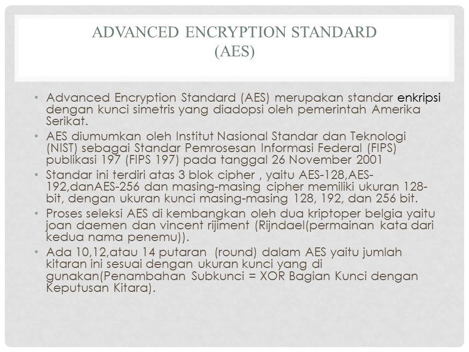 SECURE SHELL (SSH) SSH adalah protocol jaringan yang memungkinkan pertukaran data melalui saluran aman antara dua perangkat jaringan Digunakan untuk client side authentication antara 2 sistem Mendukung UNIX, Windows, OS/2.