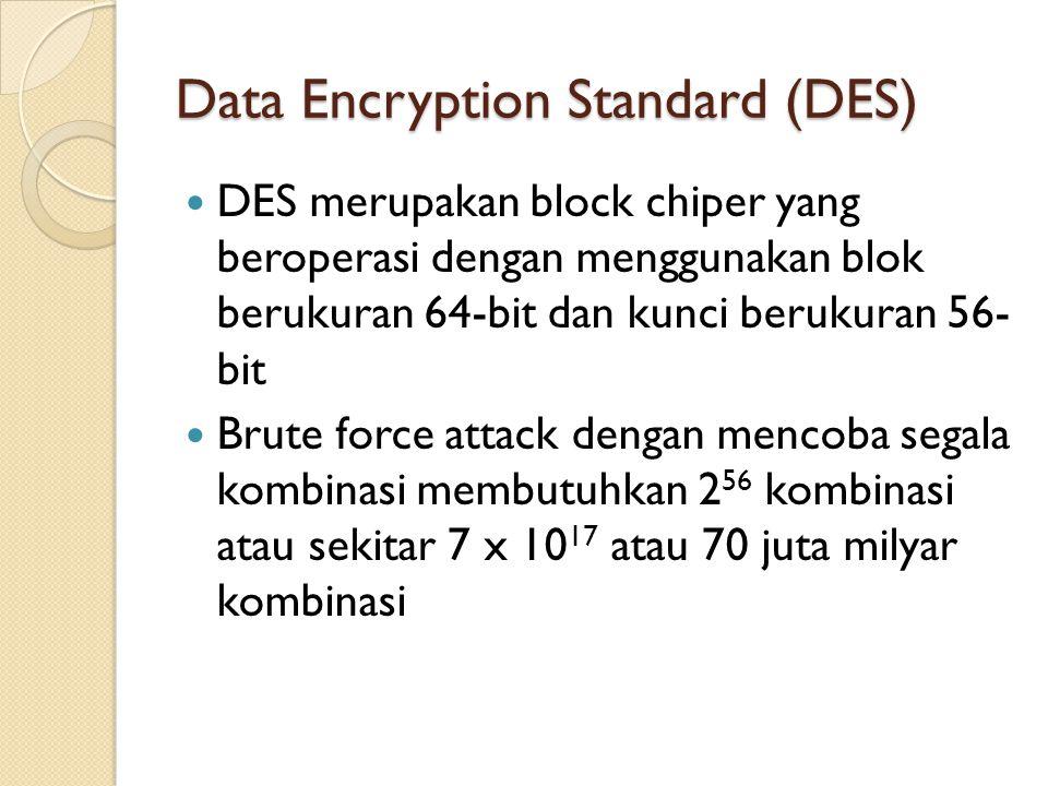 Data Encryption Standard (DES) DES merupakan block chiper yang beroperasi dengan menggunakan blok berukuran 64-bit dan kunci berukuran 56- bit Brute f
