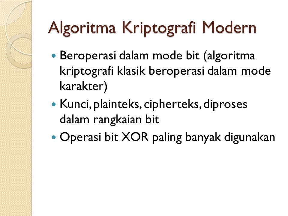 Algoritma Kriptografi Modern Beroperasi dalam mode bit (algoritma kriptografi klasik beroperasi dalam mode karakter) Kunci, plainteks, cipherteks, dip